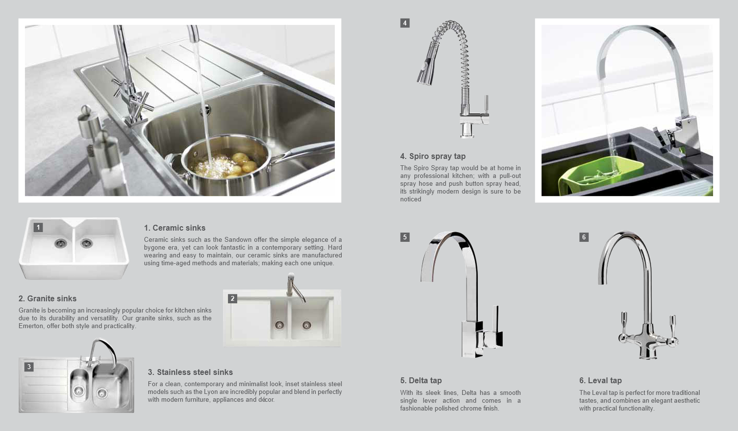 Sink & Taps Overview